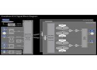 k1x_block_diagram